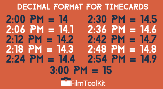 decimal format how to fill out a timecard